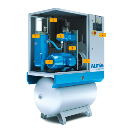 combi-series-breakdown-screw-compressors-almig